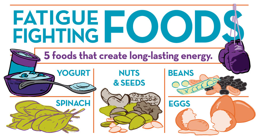 5 foods that fight fatigue