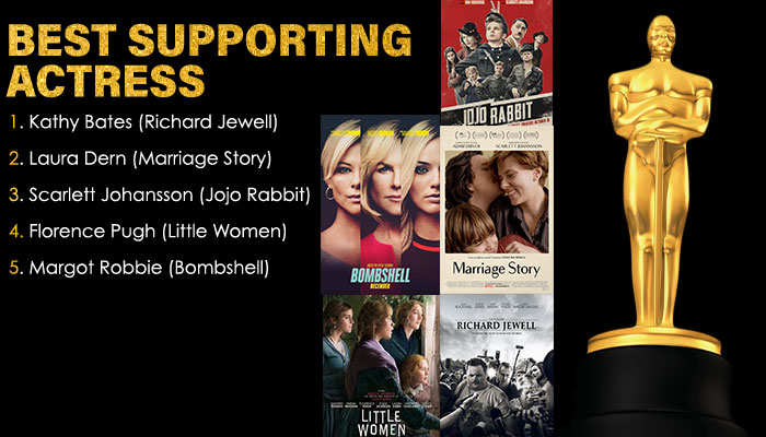 Oscar 2020 Nominations for BEST SUPPORTING Actress
