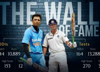 tribute to Rahul Dravid