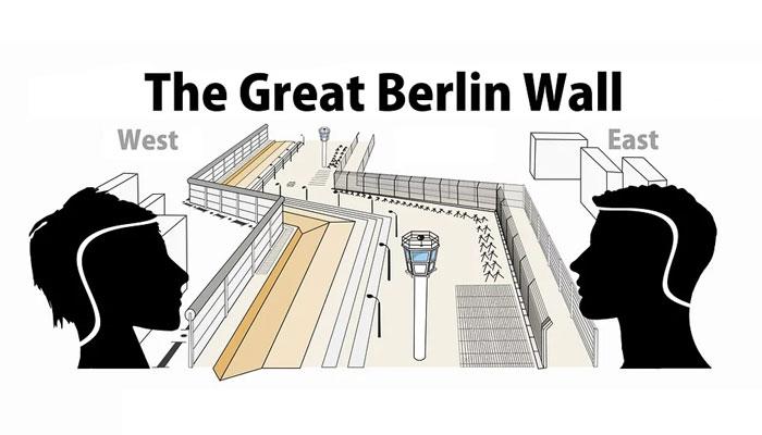 The great Berlin wall
