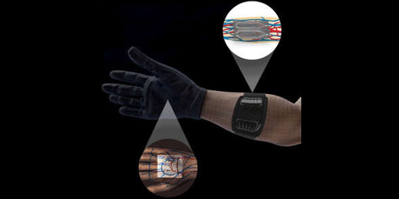 American University Beirut Blood Sugar Testing Glove for Diabetic Patients