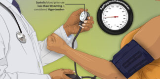 Home Remedies For Low Blood Pressure