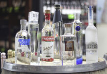 Best Vodka Brands in India