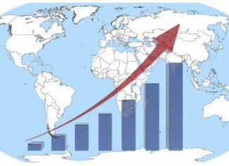 Largest Economies World