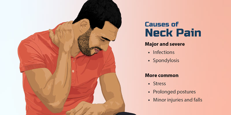 Neck Pain Causes | Exercises For Neck Pain