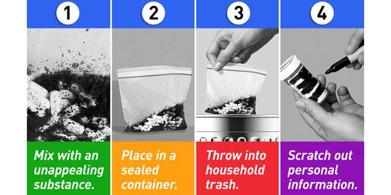 Proper Way to Dispose Medicines