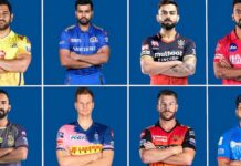 Most Successful Teams In IPL