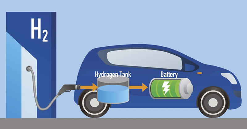 Image of hydrogen powered car and fueling station | India's Hydrogen mission